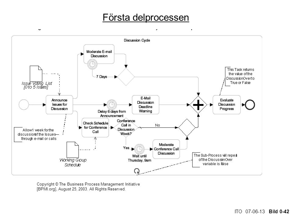 Första delprocessen Copyright © The Business Process Management Initiative [BPMI.org], August 25, 2003.